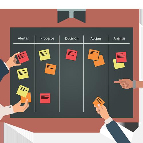 La previsión permite gestionar eventos adversos de manera ordenada.